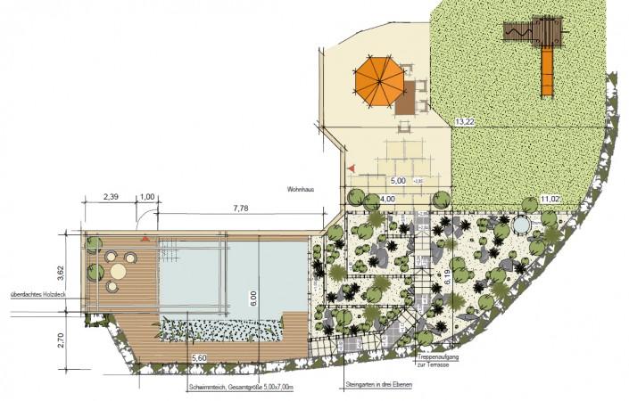 Beispiel eines Gartenplans